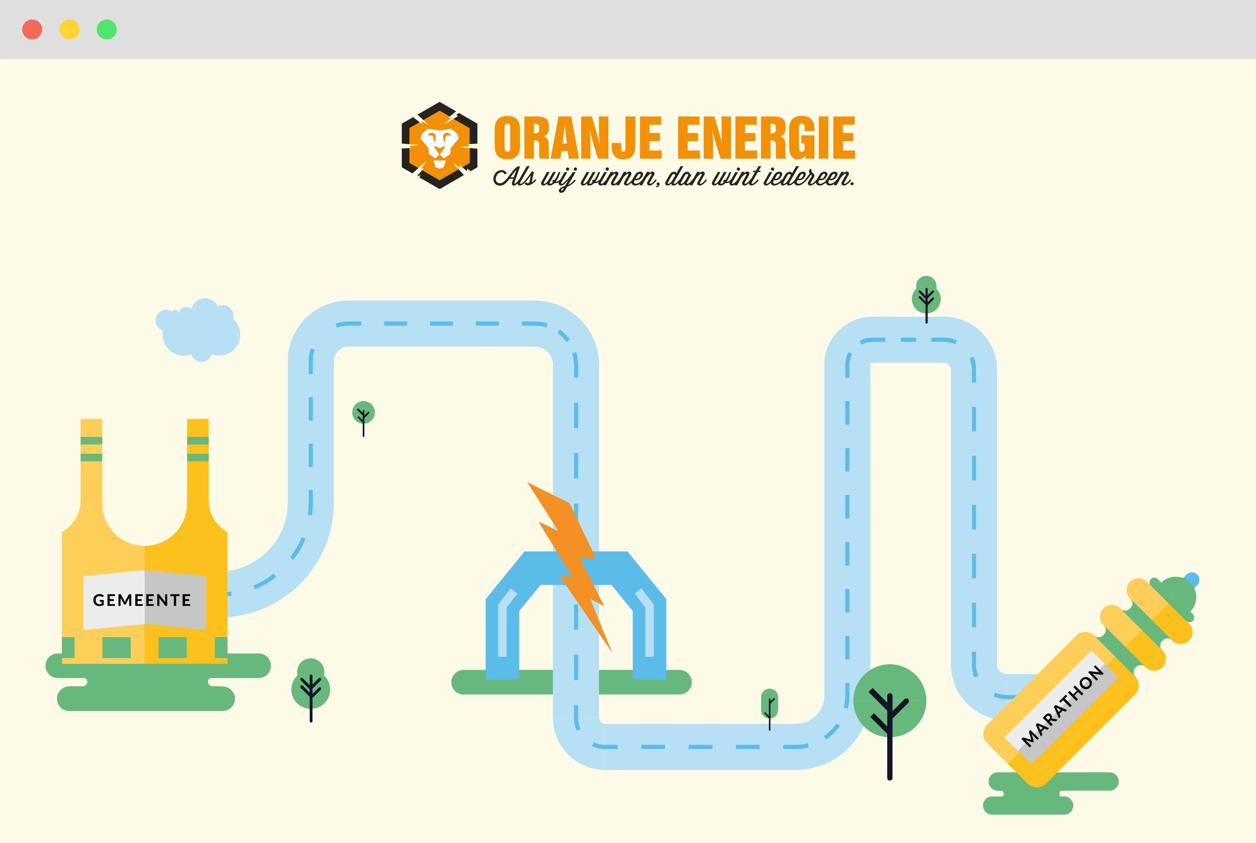 Oranje Energie